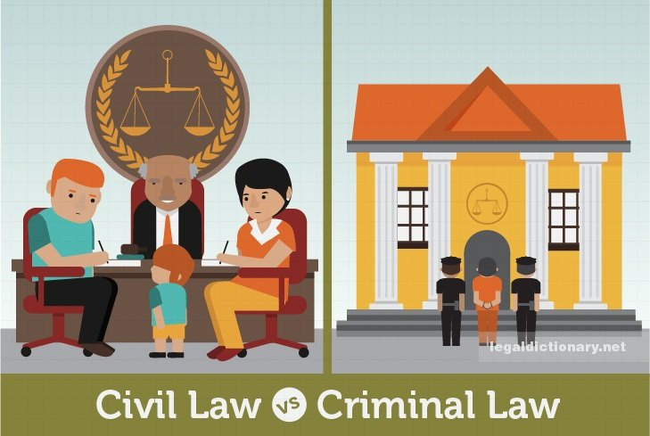 criminal law appropriation The model penal code and the laws of several states place larceny and certain   so the removal or appropriation of property for a lawful purpose is not larceny.