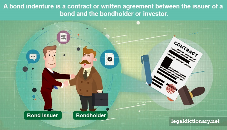 Bond Indenture Definition And Examples