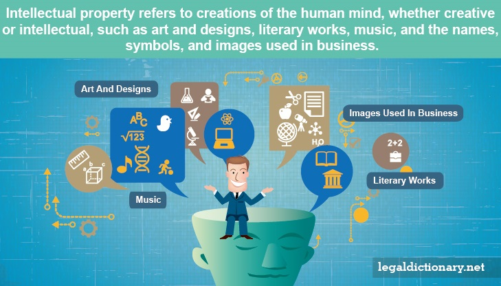 Intellectual Property Definition Examples Cases