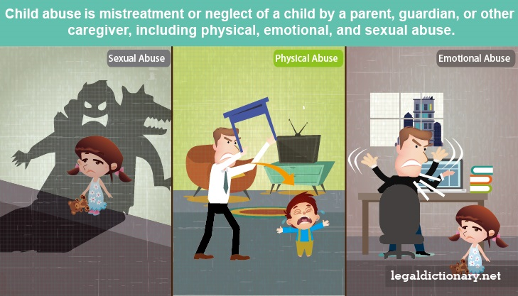 Image result for Three pictures that represent howemotional child abuse cause brain damage..