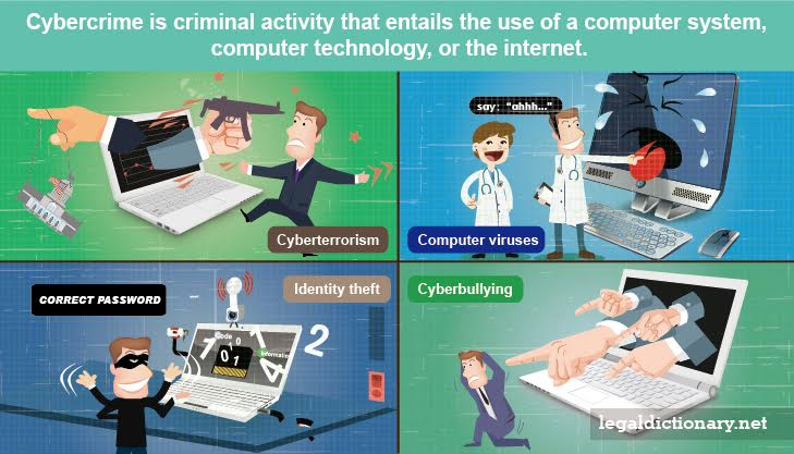 cybercrime law term paper tagalog The cybercrime prevention act of 2012, officially recorded as republic act no  10175, is a law  of renato corona, and the final version of the act was signed  into law by president benigno aquino iii on september 12  article talk.