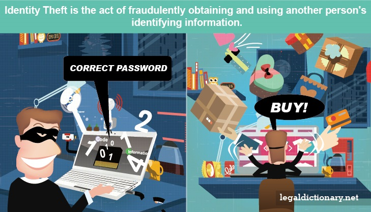Identity Theft Definition Examples Cases Processes
