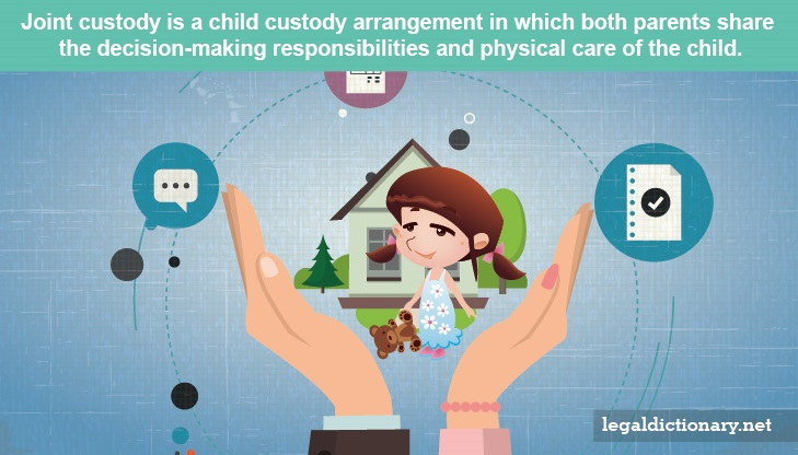 Joint Custody Definition Examples Cases Processes